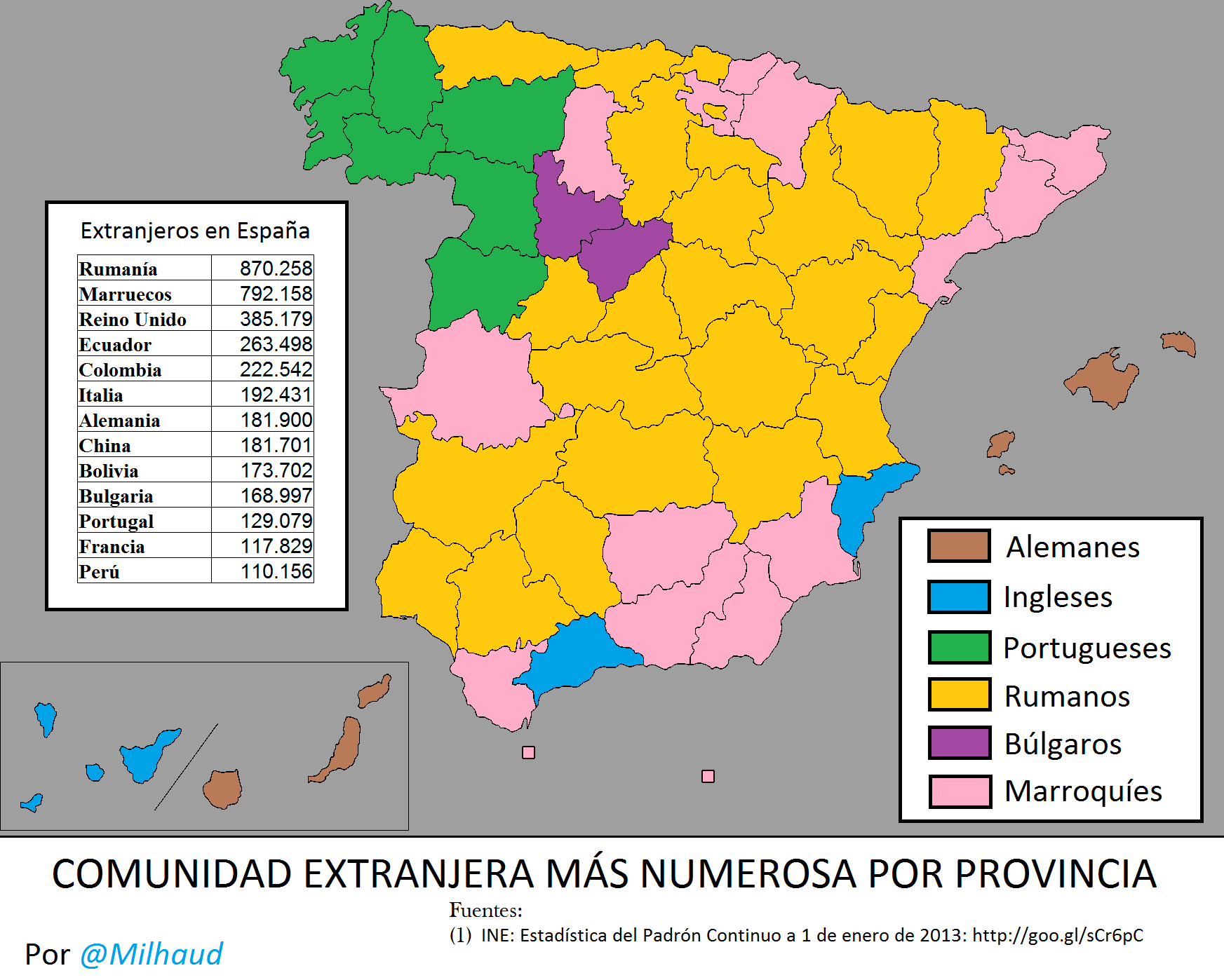 Biggest foreign communities in Spain