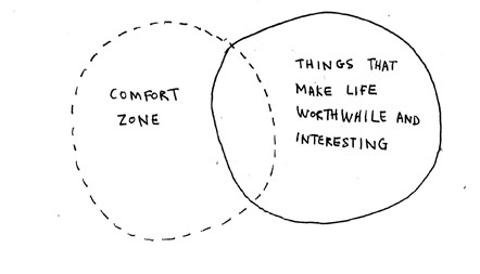 Comfort zone, things that make life worthwhile and interesting