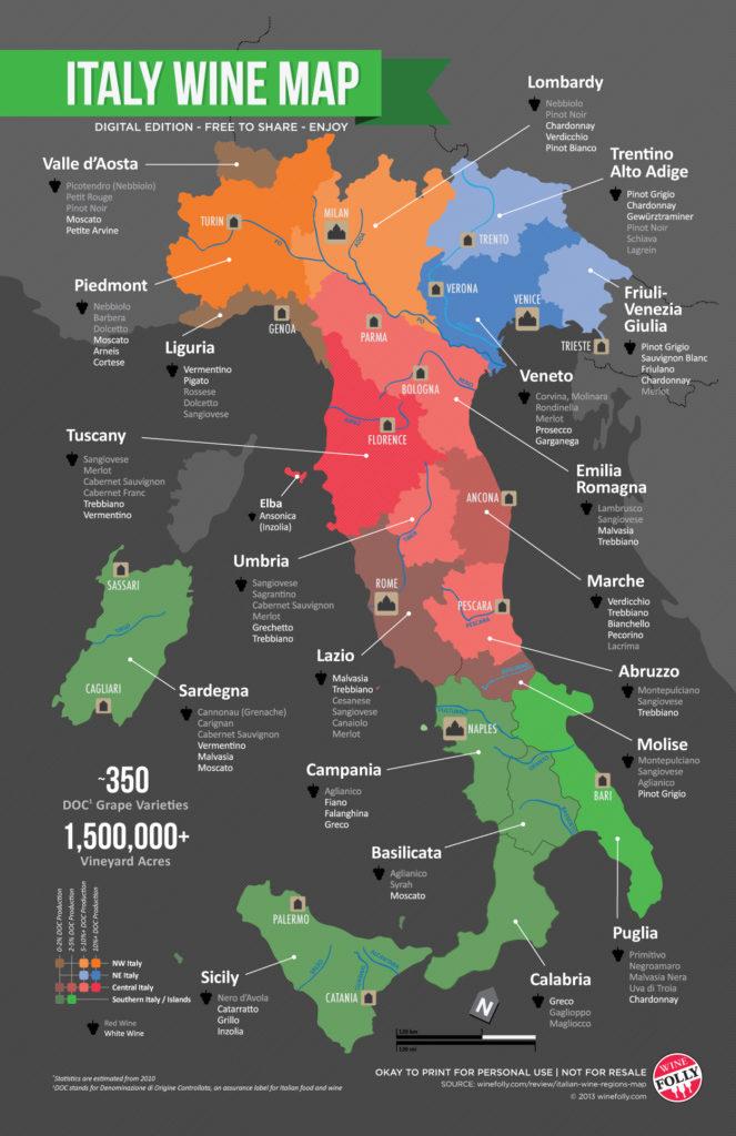 Italian wine regions